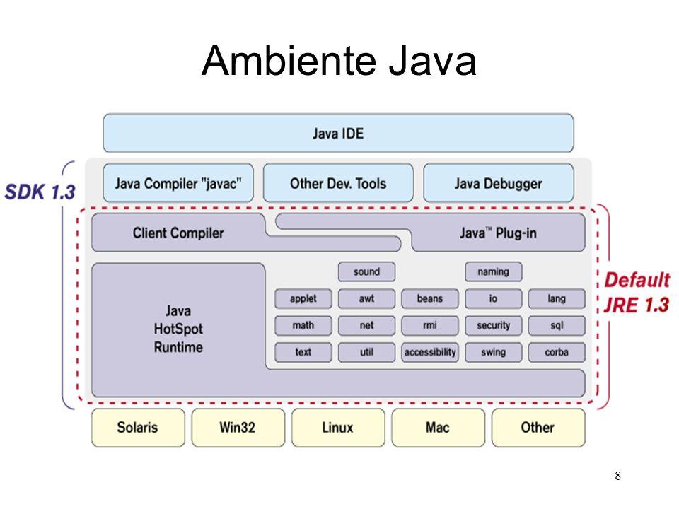 Ambiente Java