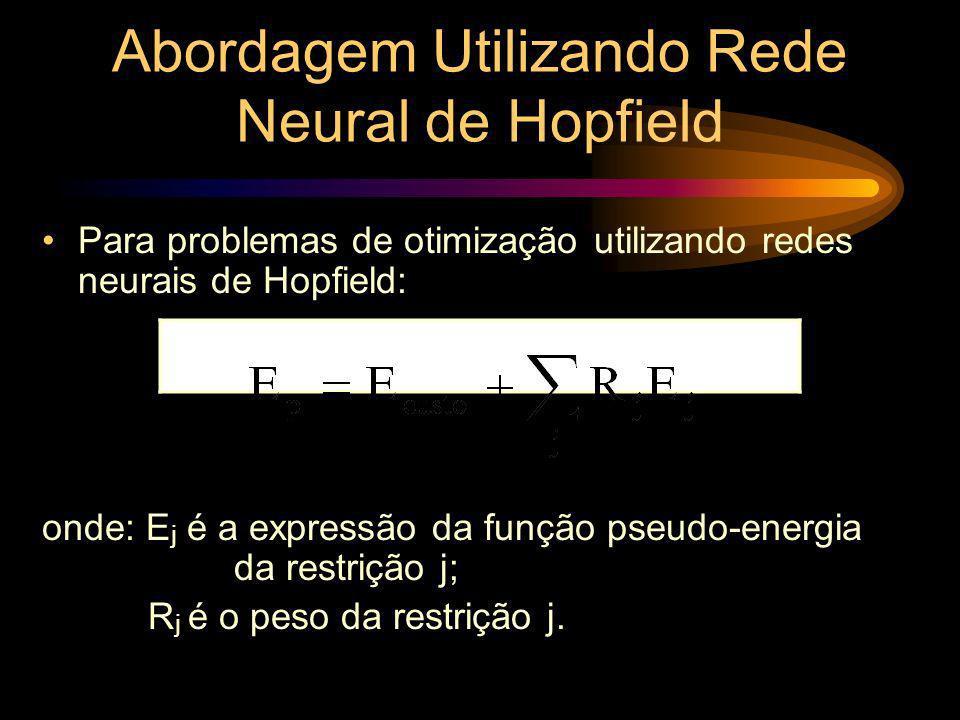 Abordagem Utilizando Rede Neural de Hopfield
