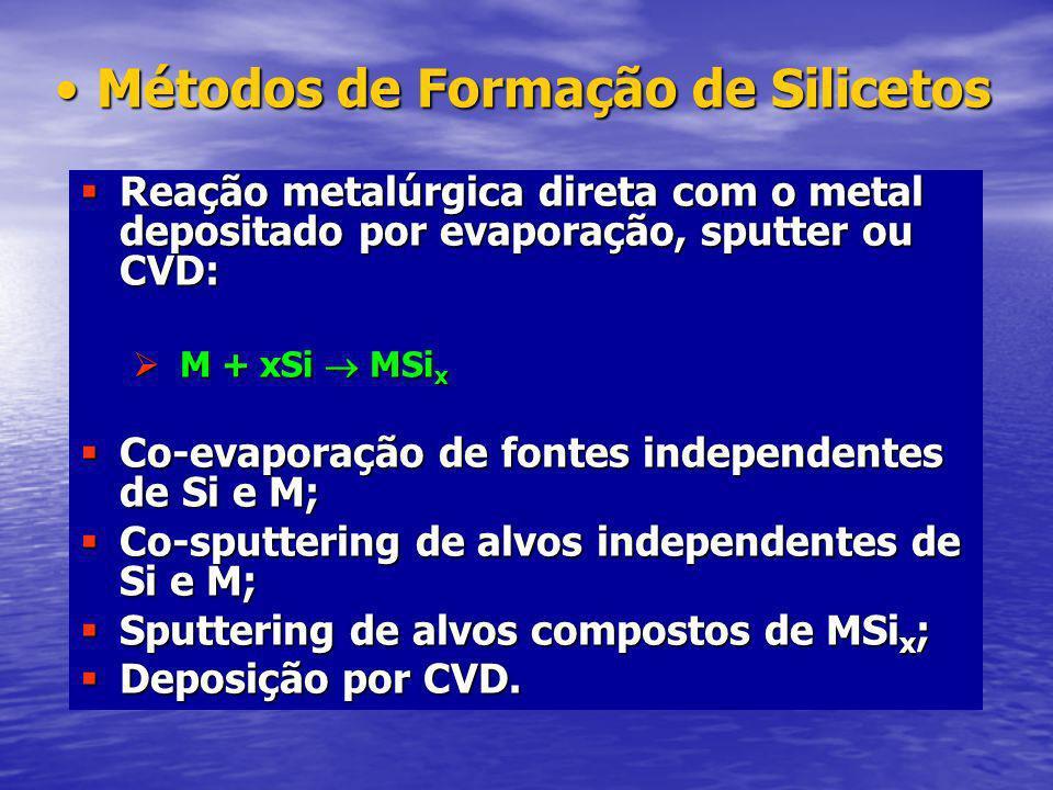 Métodos de Formação de Silicetos