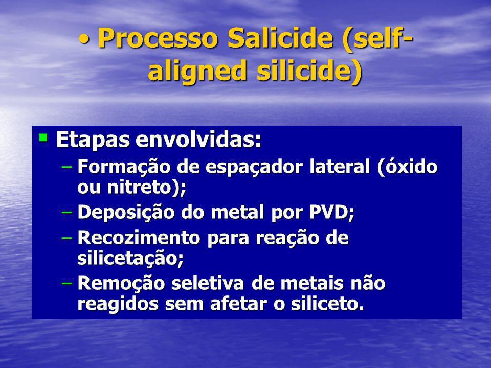 Processo Salicide (self-aligned silicide)