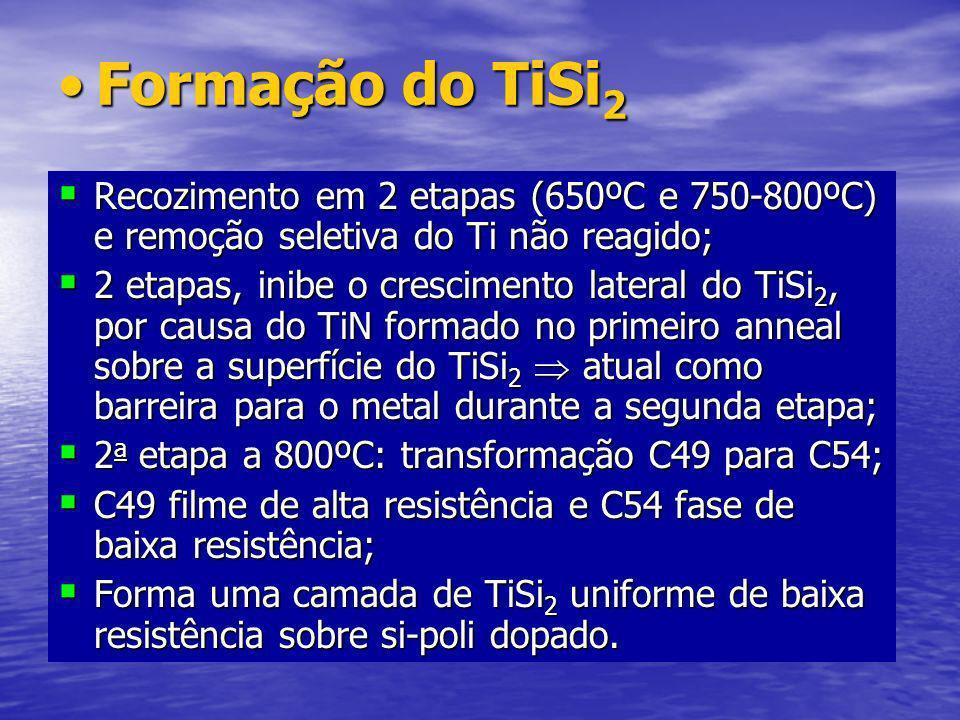 Formação do TiSi2 Recozimento em 2 etapas (650ºC e 750-800ºC) e remoção seletiva do Ti não reagido;