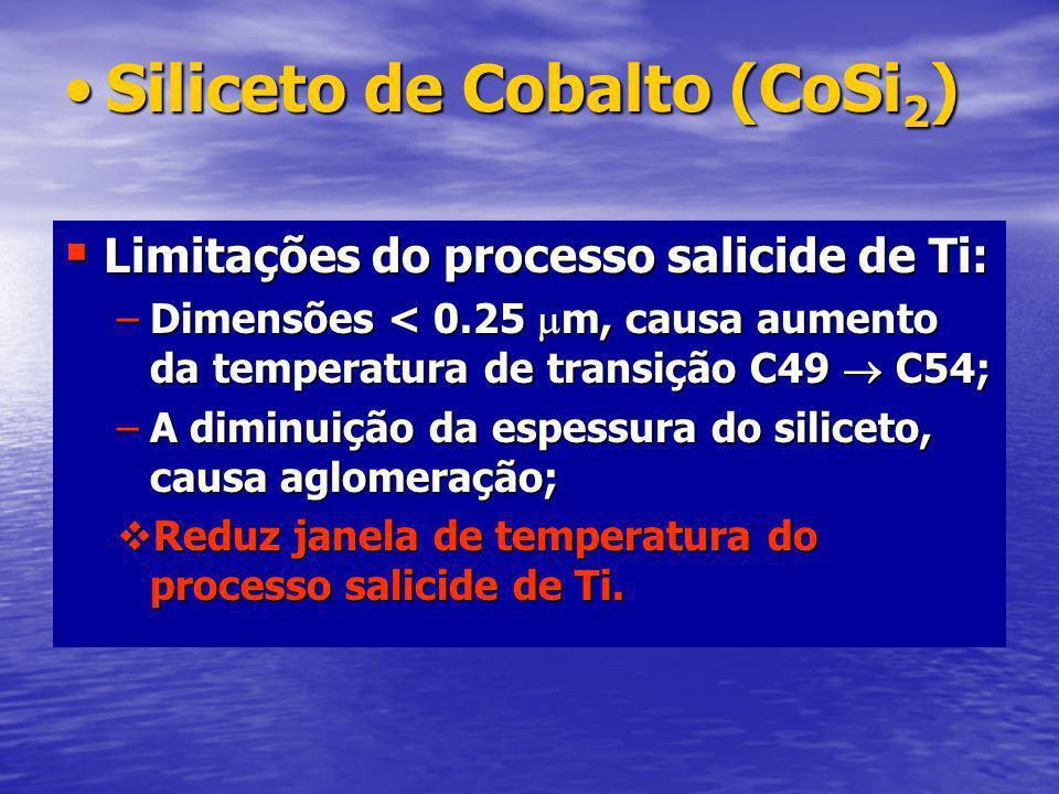 Siliceto de Cobalto (CoSi2)