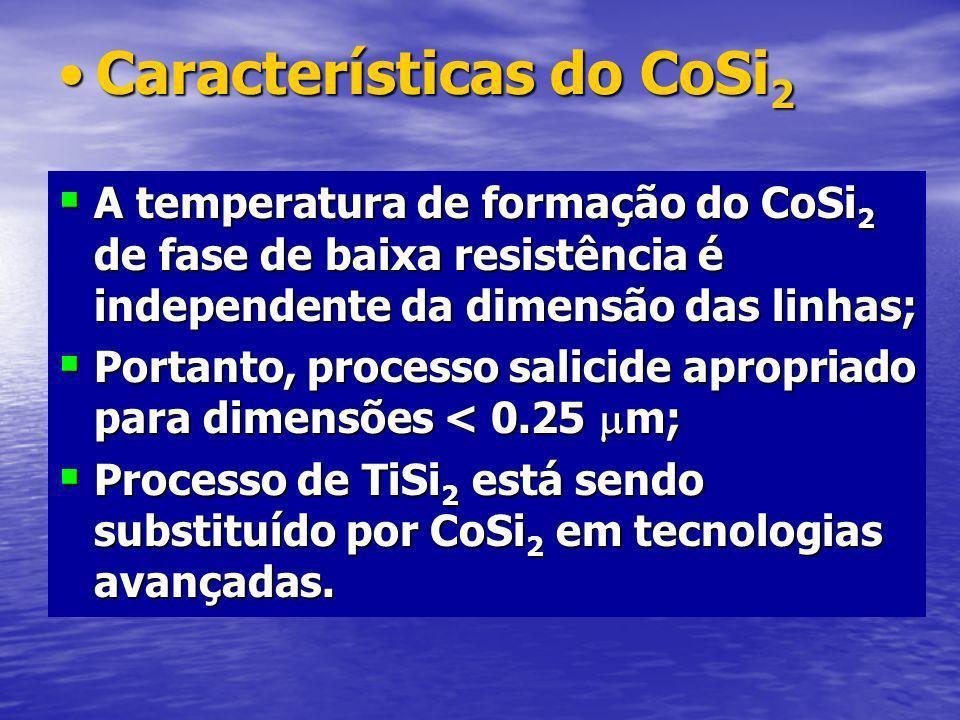 Características do CoSi2