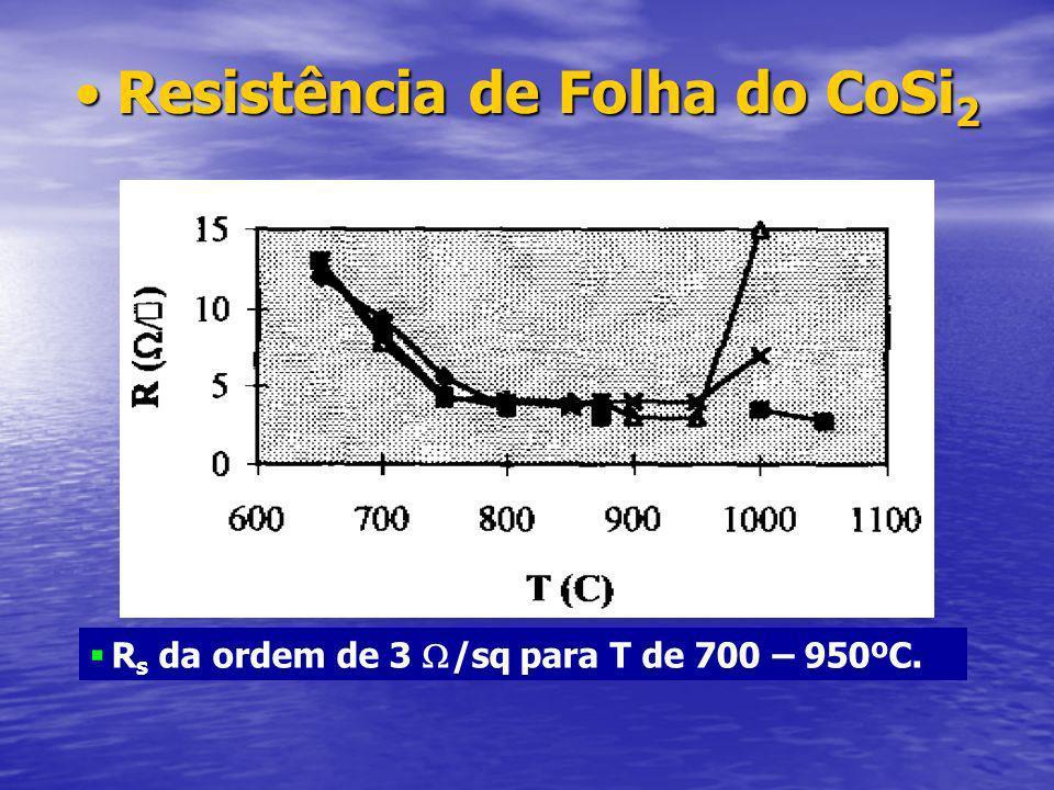 Resistência de Folha do CoSi2