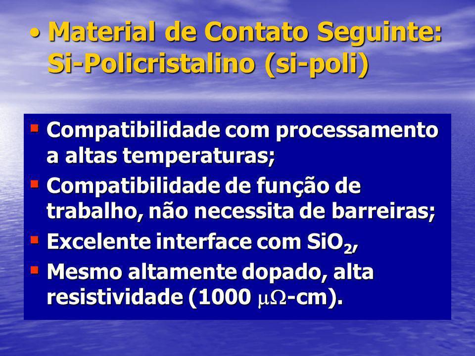 Material de Contato Seguinte: Si-Policristalino (si-poli)