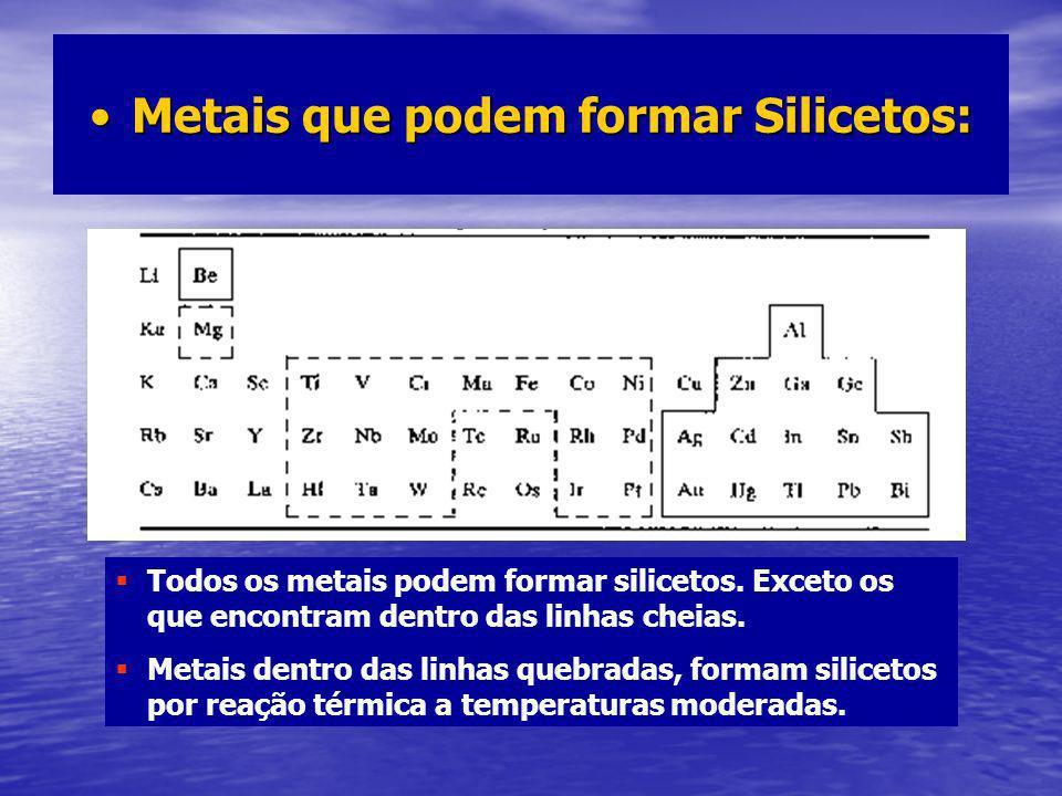 Metais que podem formar Silicetos: