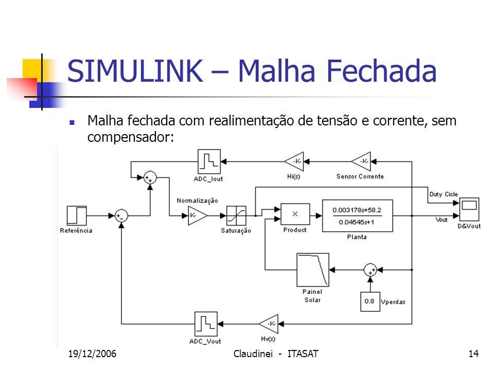 SIMULINK – Malha Fechada