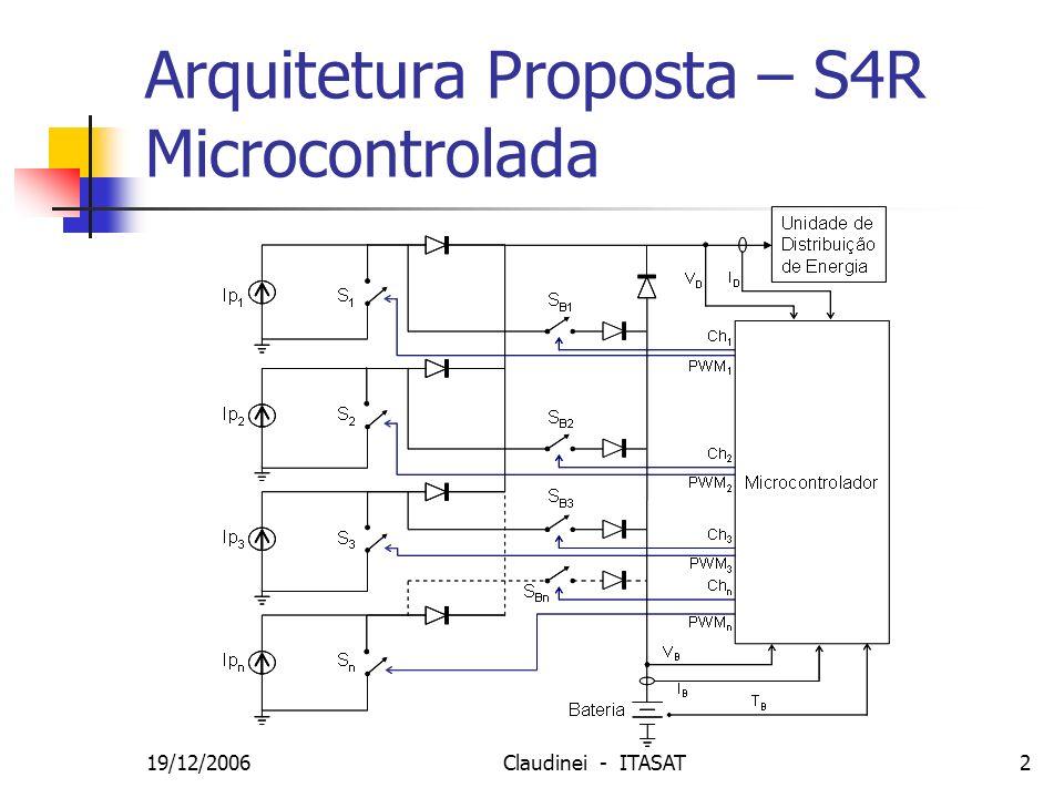 Arquitetura Proposta – S4R Microcontrolada