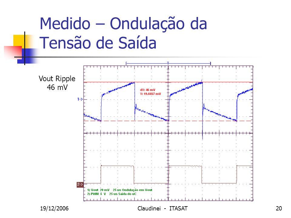 Medido – Ondulação da Tensão de Saída