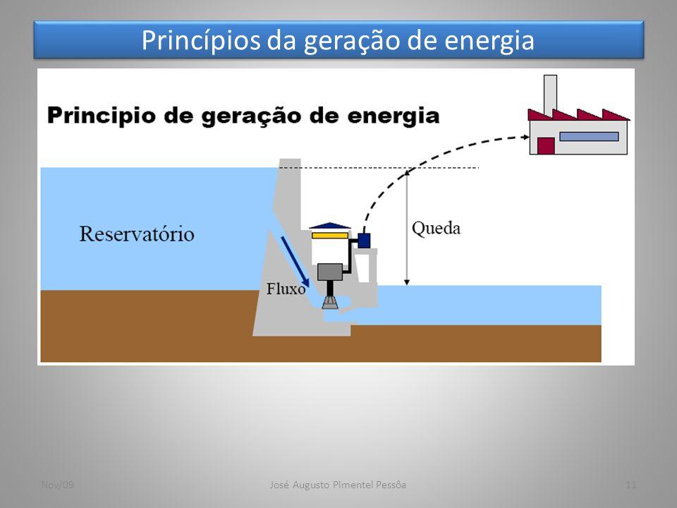 Princípios da geração de energia