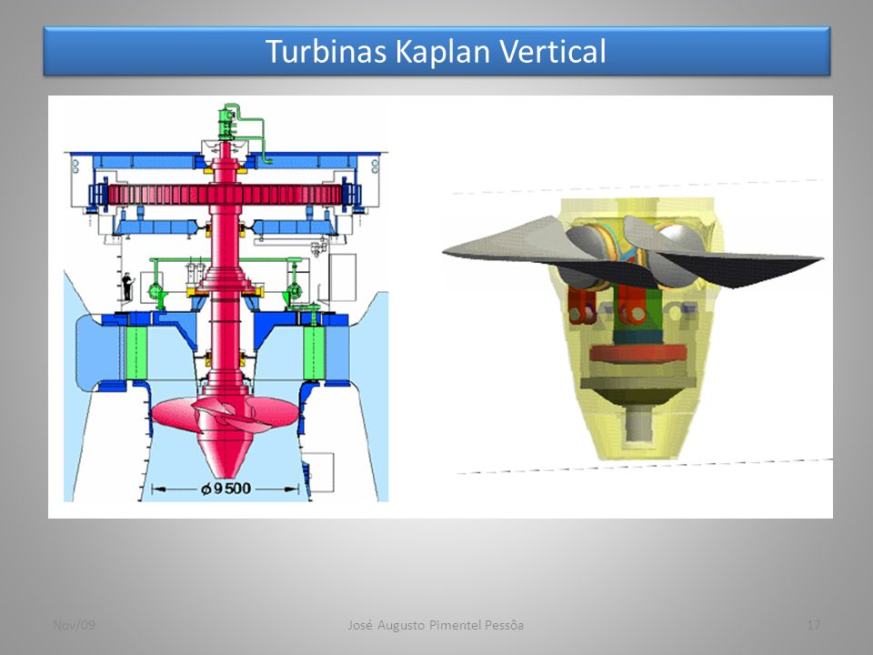 Turbinas Kaplan Vertical