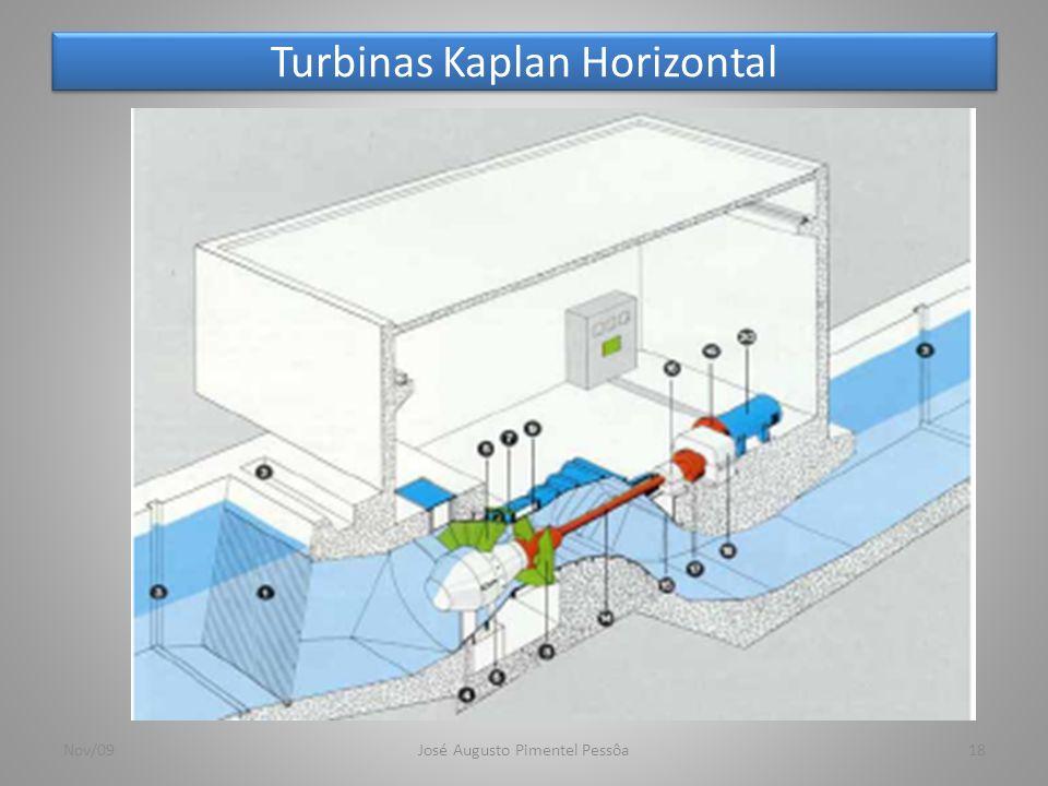 Turbinas Kaplan Horizontal