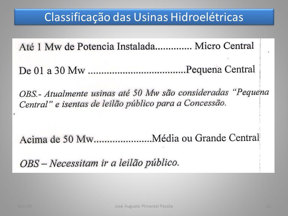 Classificação das Usinas Hidroelétricas