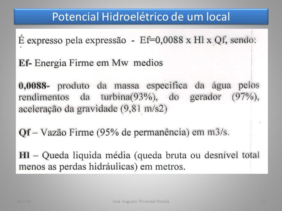 Potencial Hidroelétrico de um local