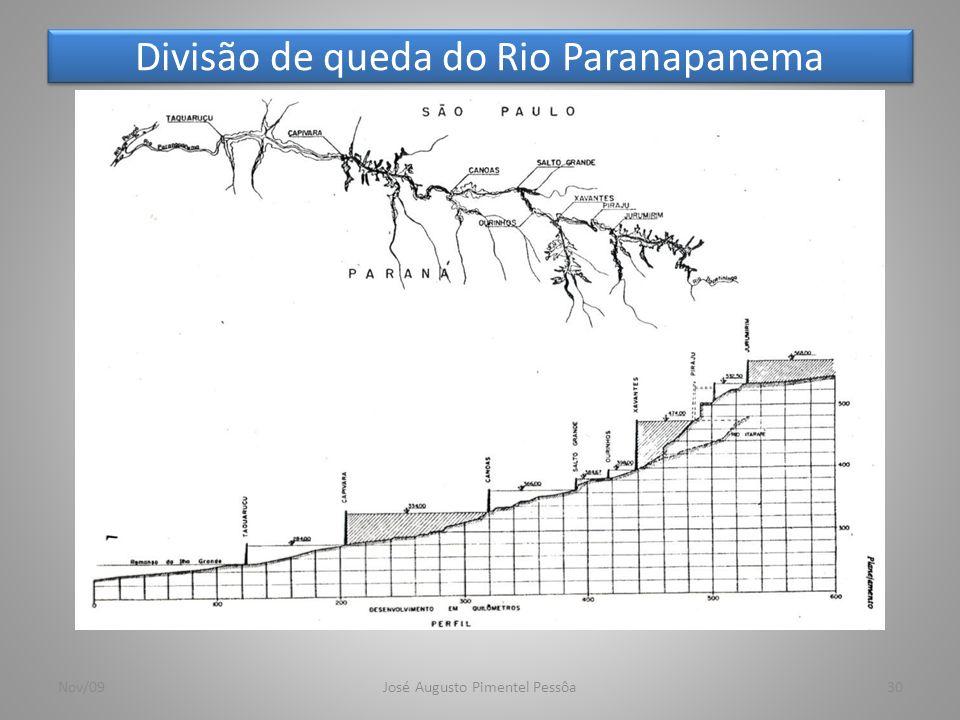 Divisão de queda do Rio Paranapanema