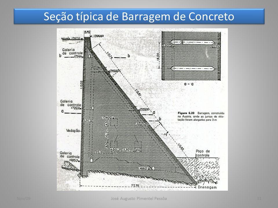 Seção típica de Barragem de Concreto