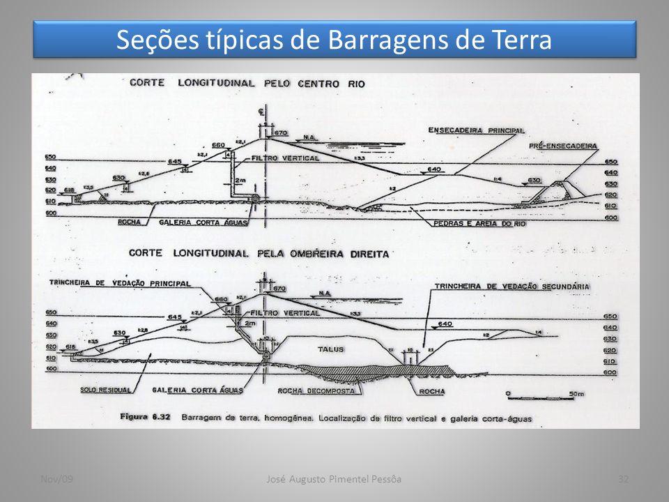 Seções típicas de Barragens de Terra