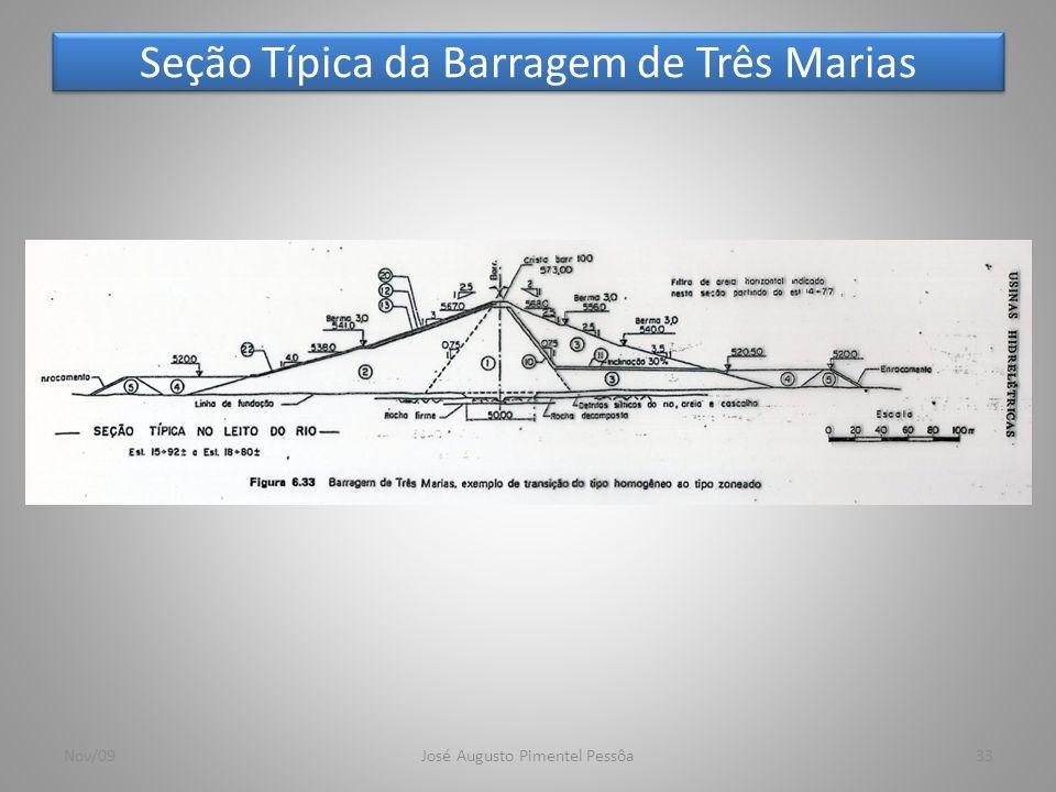Seção Típica da Barragem de Três Marias