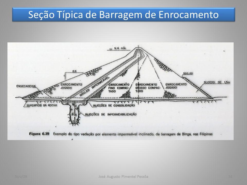 Seção Típica de Barragem de Enrocamento