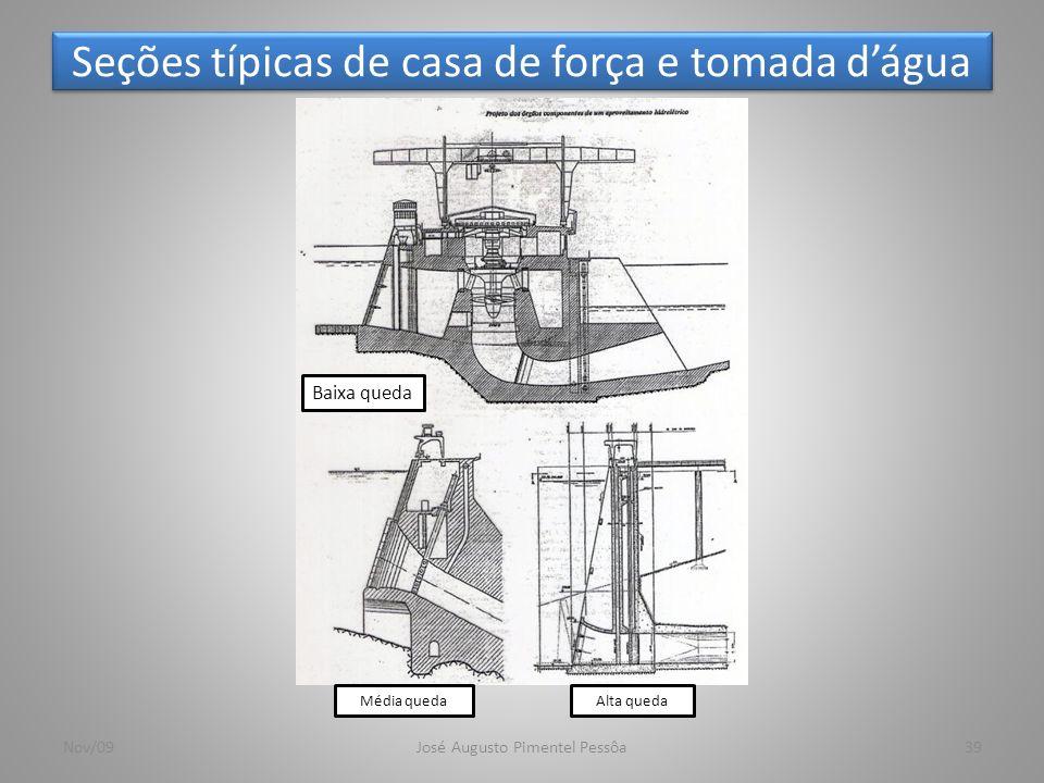 Seções típicas de casa de força e tomada d'água