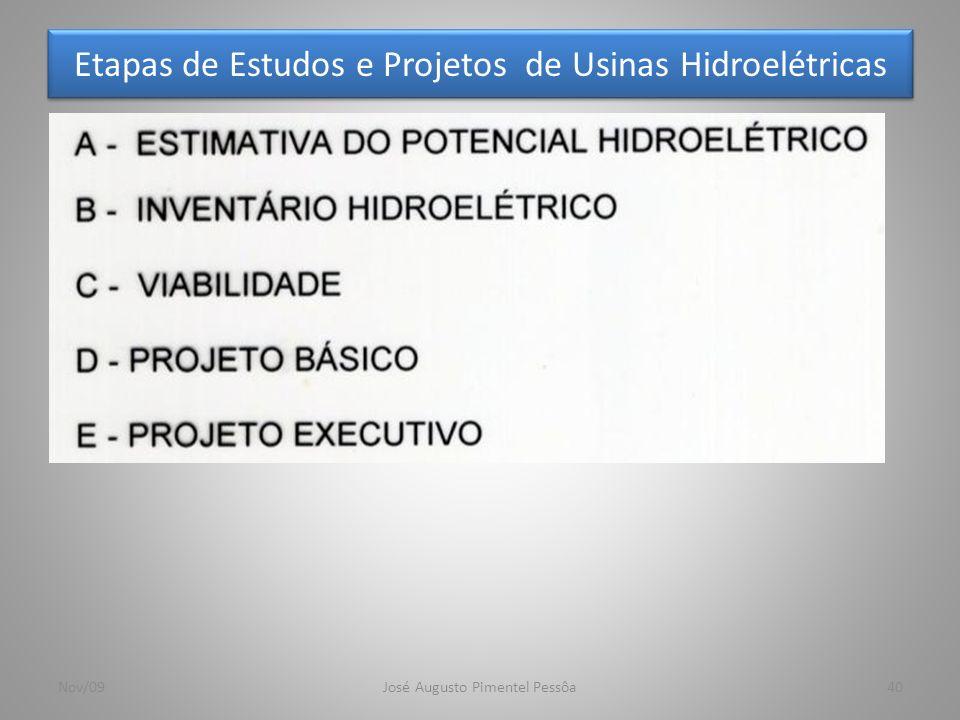 Etapas de Estudos e Projetos de Usinas Hidroelétricas