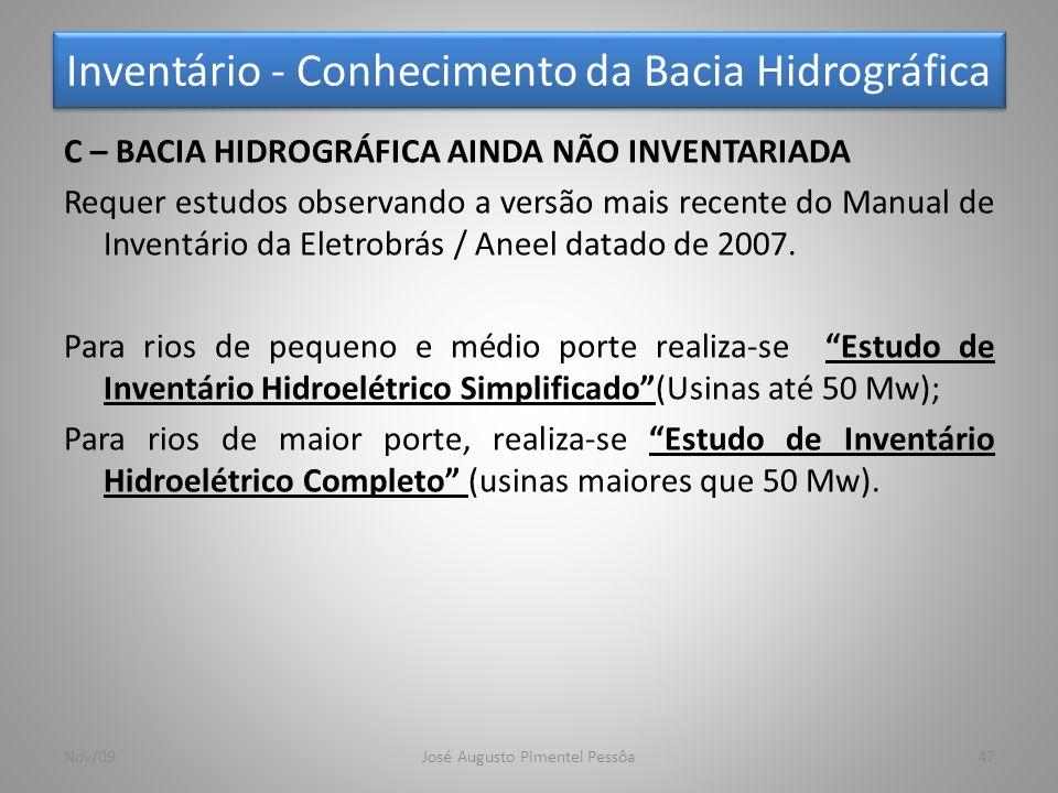 Inventário - Conhecimento da Bacia Hidrográfica