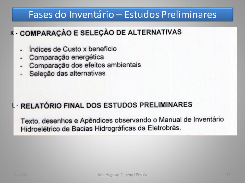 Fases do Inventário – Estudos Preliminares