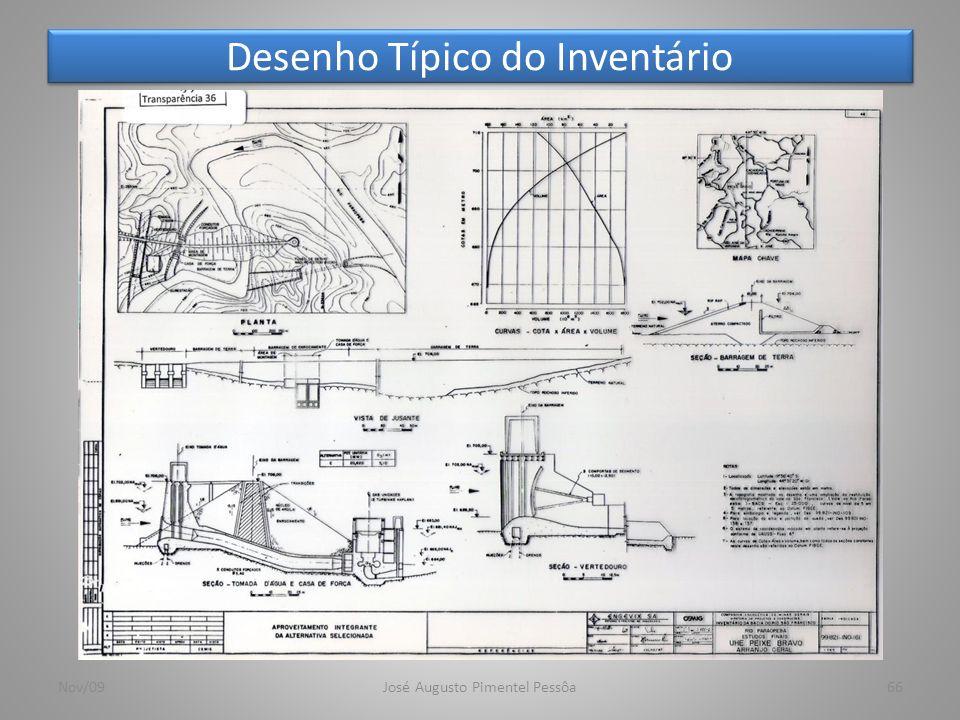 Desenho Típico do Inventário