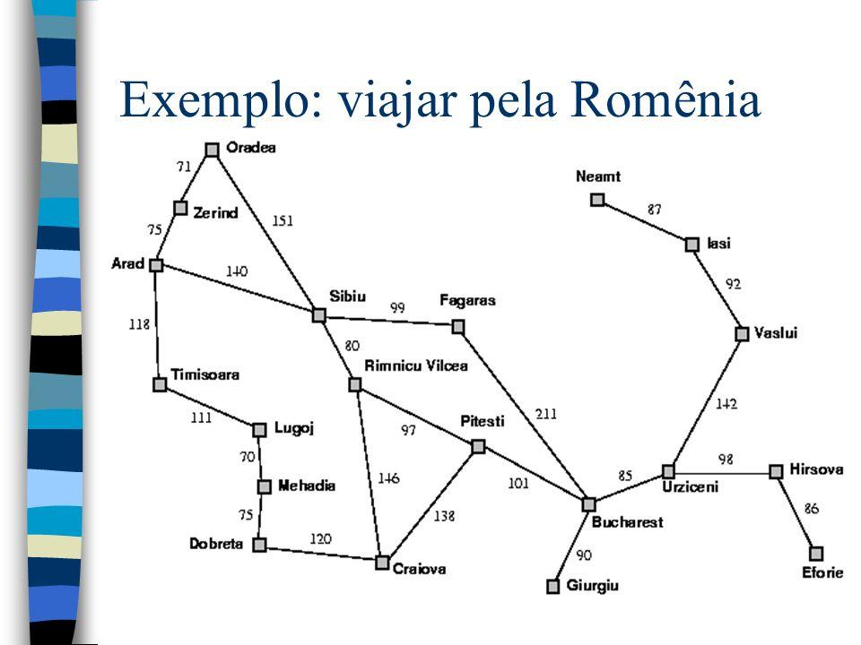 Exemplo: viajar pela Romênia
