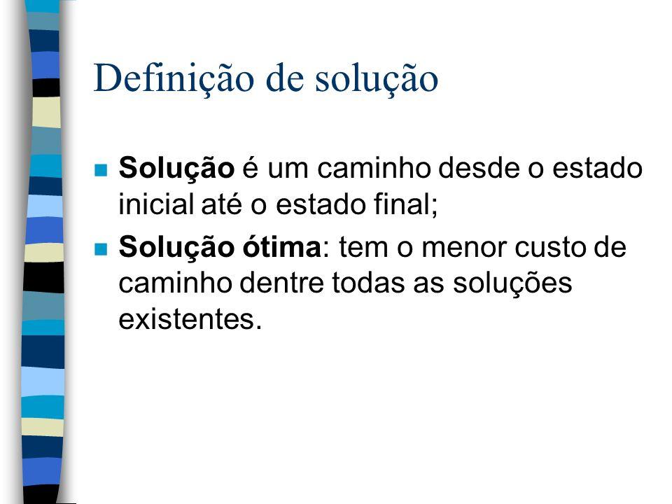 Definição de solução Solução é um caminho desde o estado inicial até o estado final;