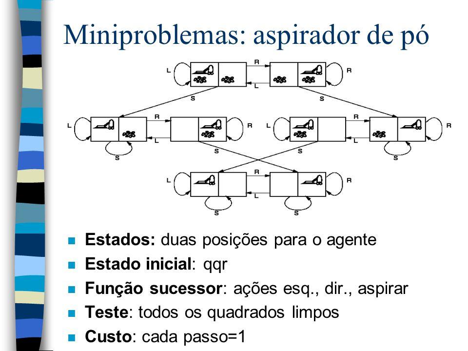 Miniproblemas: aspirador de pó