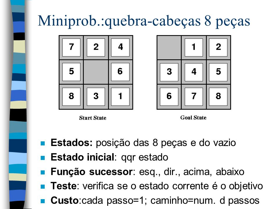 Miniprob.:quebra-cabeças 8 peças