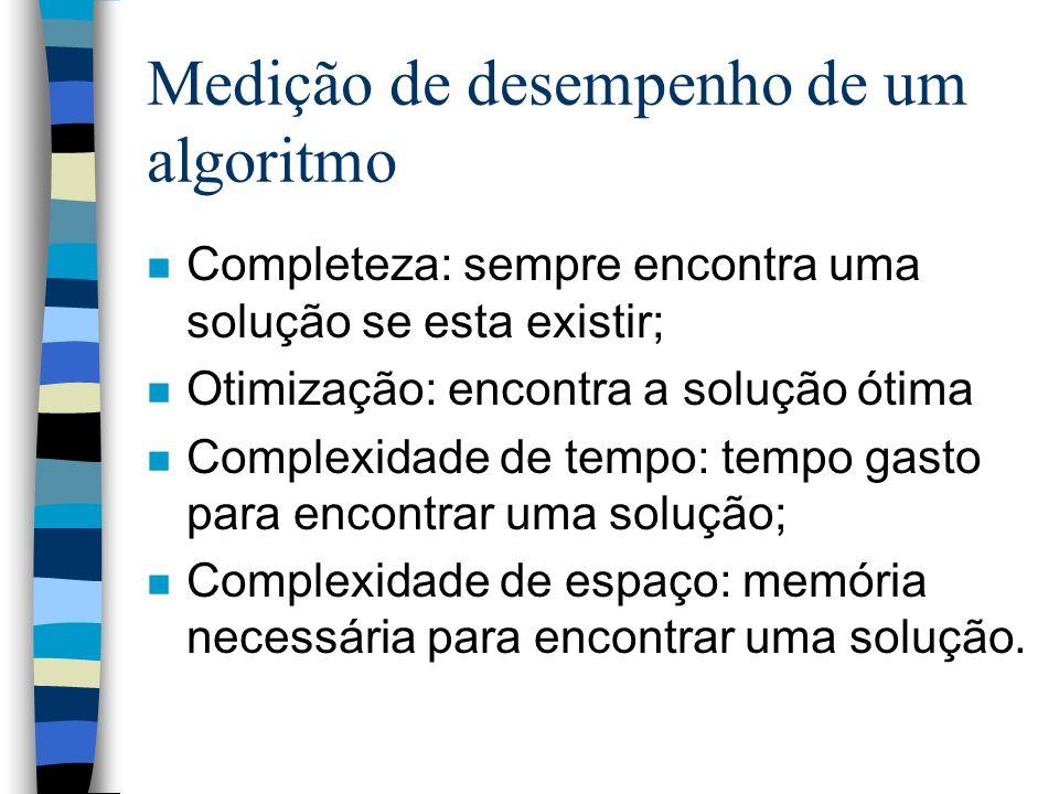 Medição de desempenho de um algoritmo