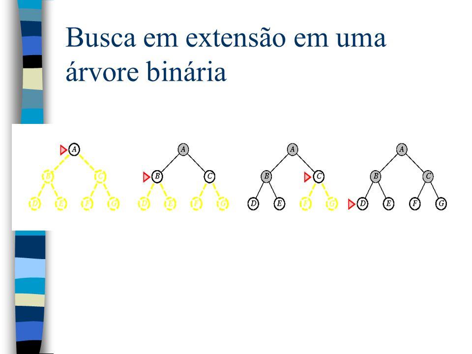Busca em extensão em uma árvore binária