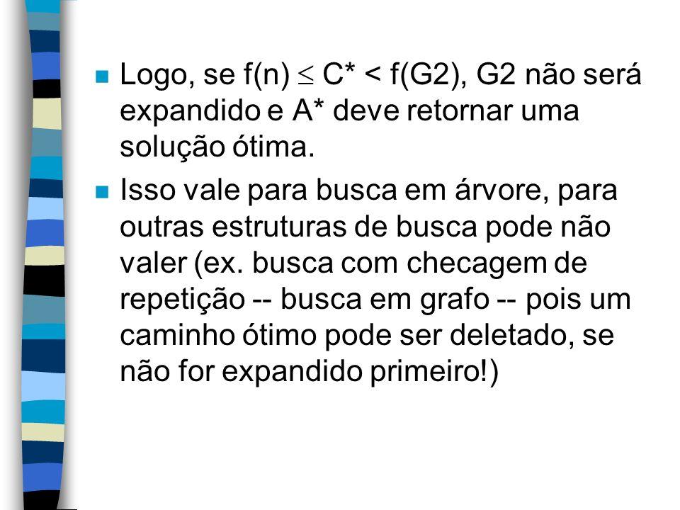 Logo, se f(n)  C. < f(G2), G2 não será expandido e A