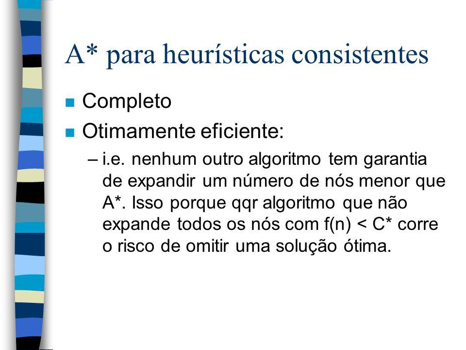 A* para heurísticas consistentes