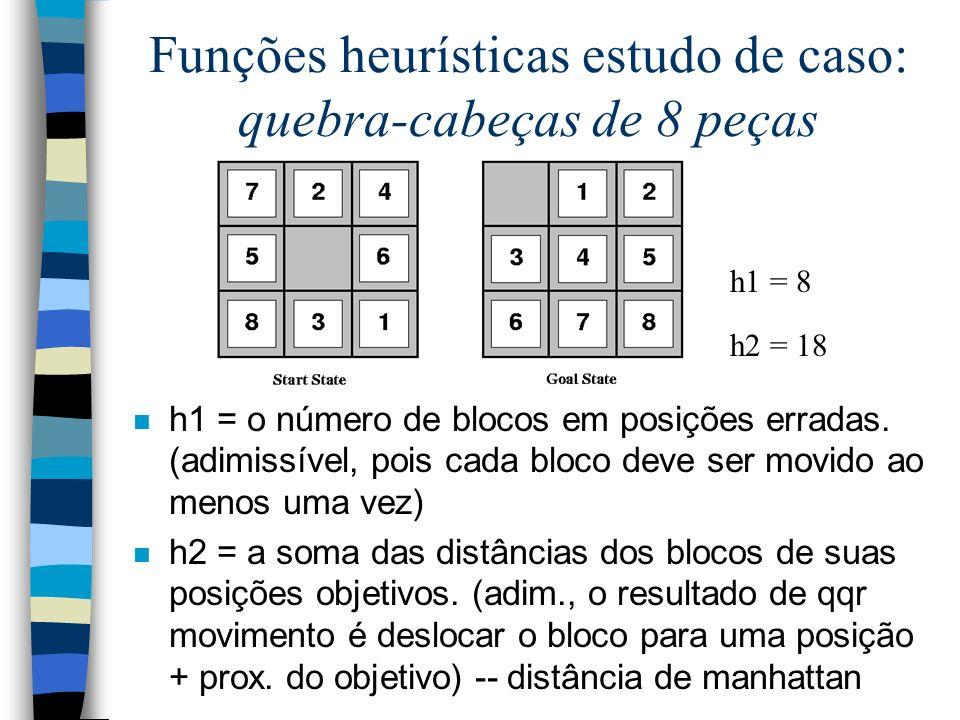 Funções heurísticas estudo de caso: quebra-cabeças de 8 peças