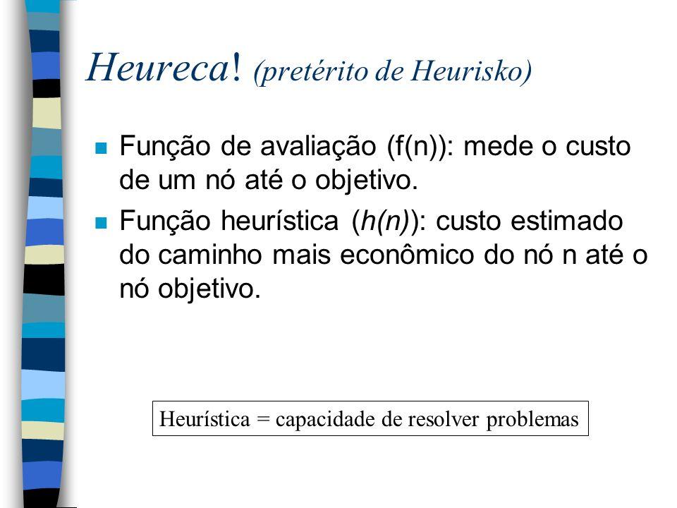 Heureca! (pretérito de Heurisko)