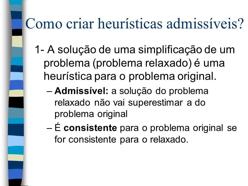 Como criar heurísticas admissíveis