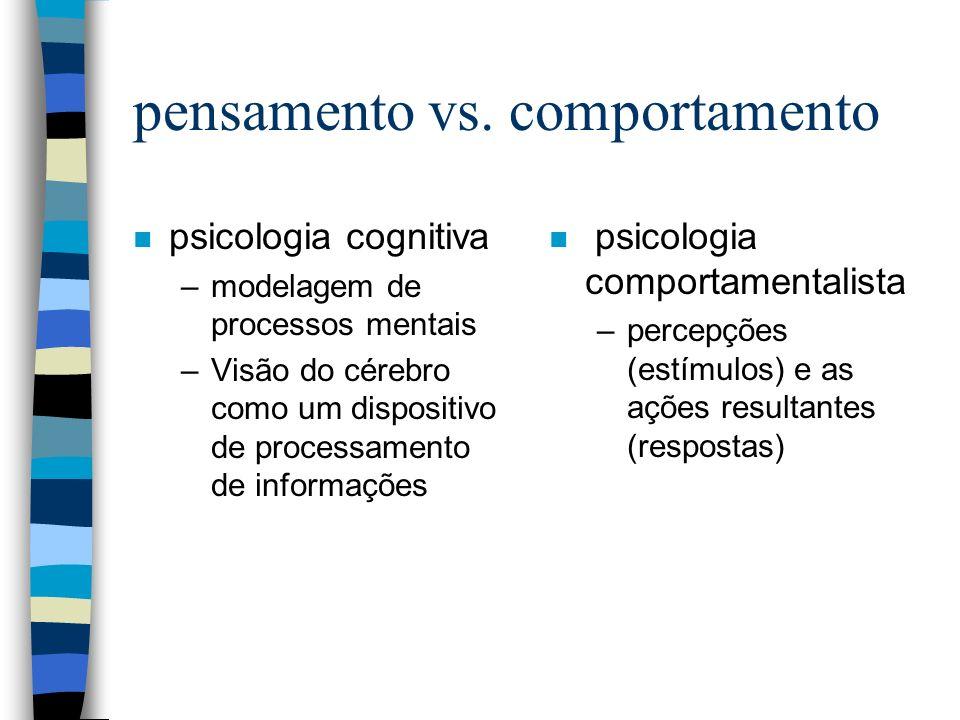 pensamento vs. comportamento
