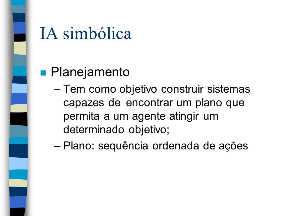IA simbólica Planejamento