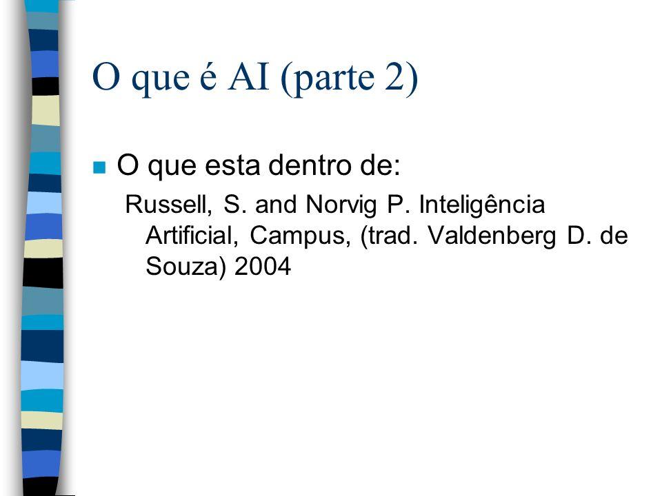 O que é AI (parte 2) O que esta dentro de: