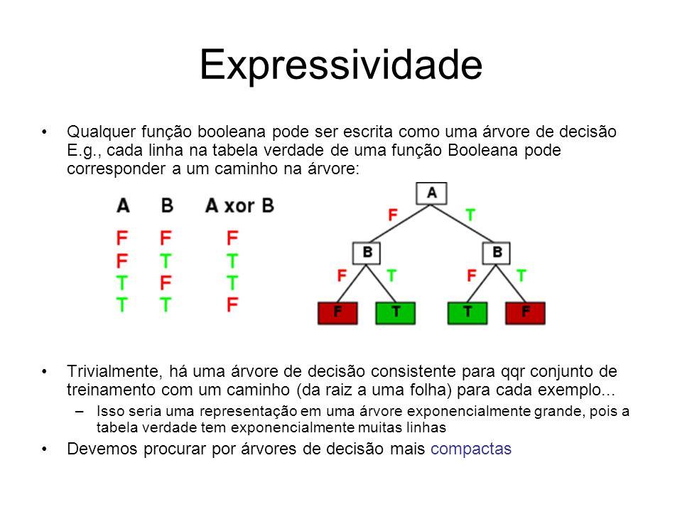 Expressividade