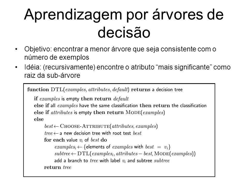 Aprendizagem por árvores de decisão