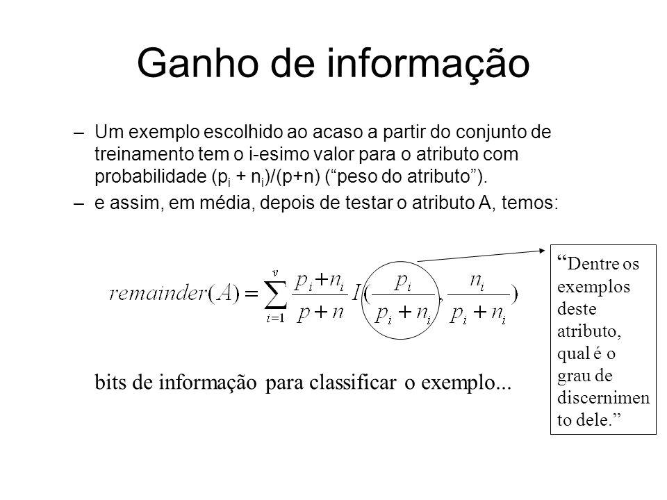Ganho de informação