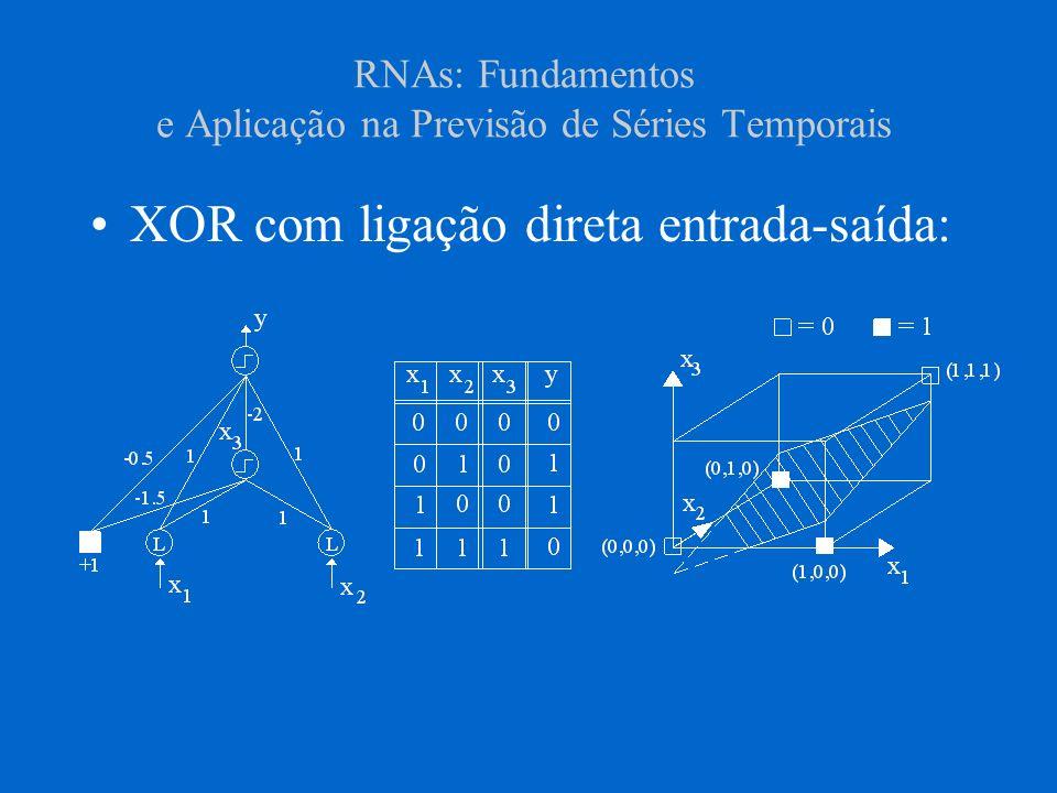RNAs: Fundamentos e Aplicação na Previsão de Séries Temporais