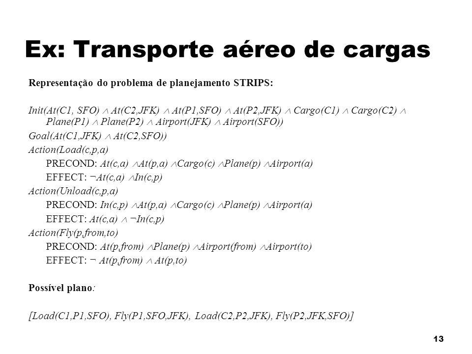 Ex: Transporte aéreo de cargas