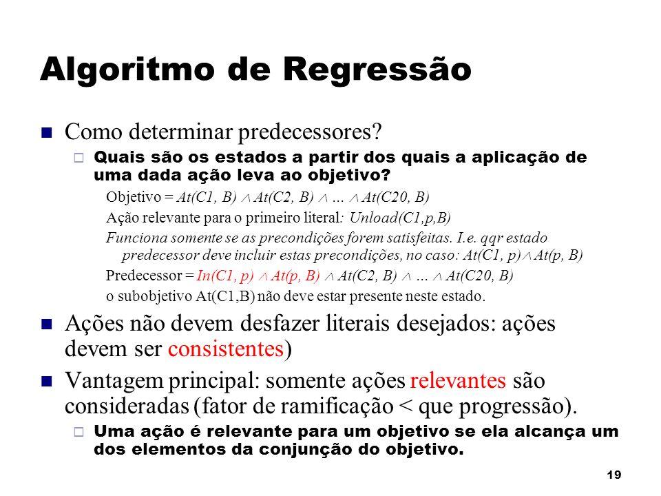 Algoritmo de Regressão