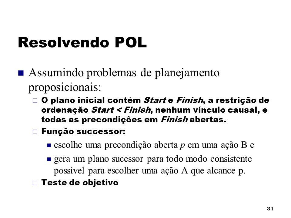 Resolvendo POL Assumindo problemas de planejamento proposicionais: