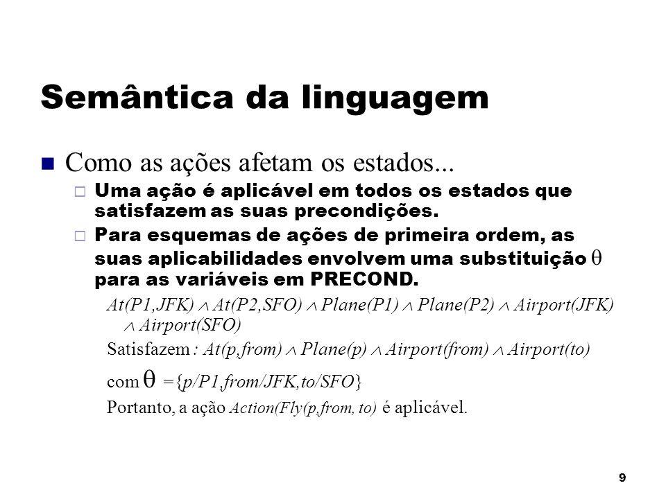 Semântica da linguagem